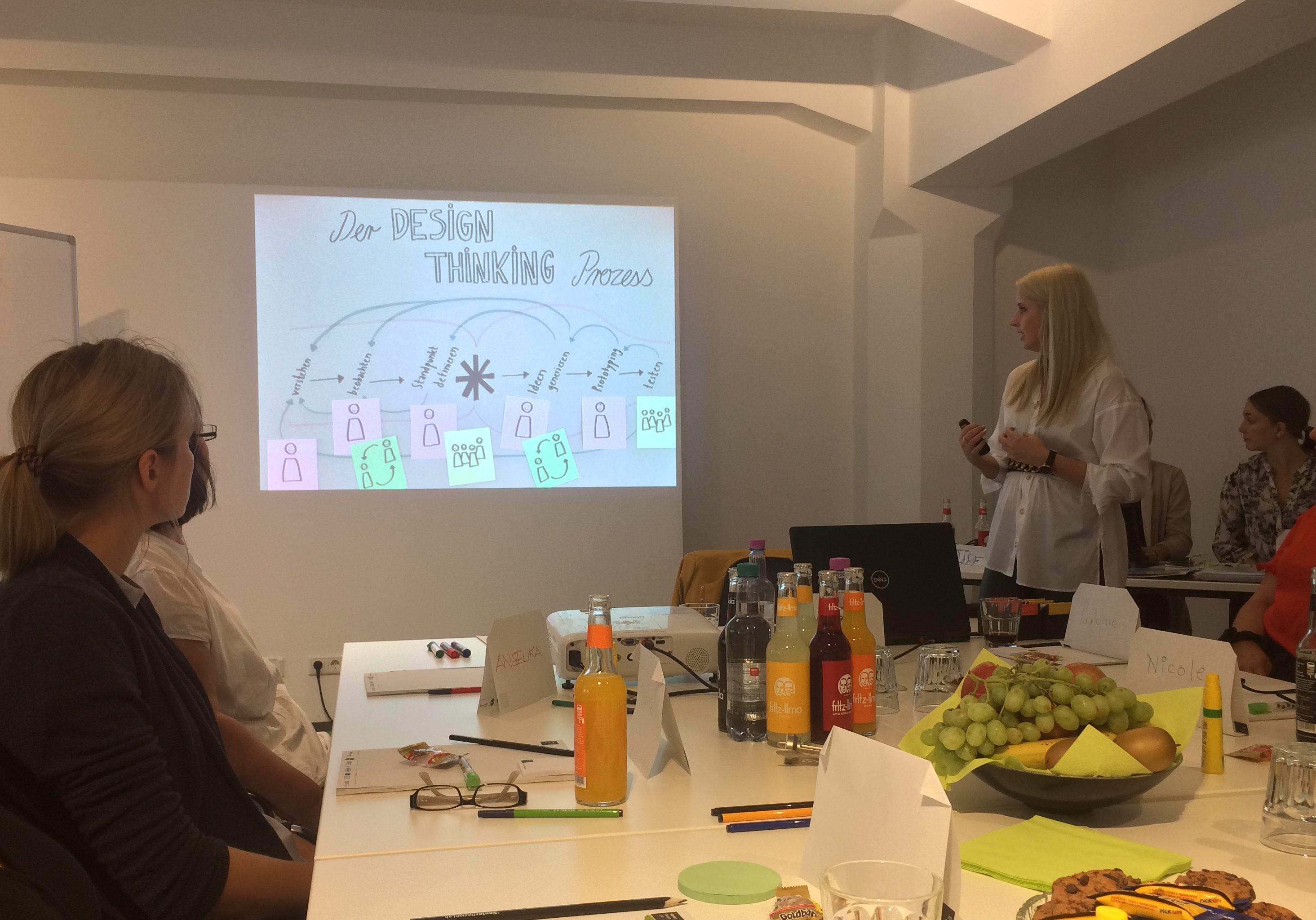Workshopbeginn: Wie sieht unser Design-Thinking-Prozess aus?